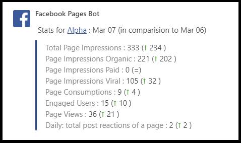 Facebook Pages app – Flock